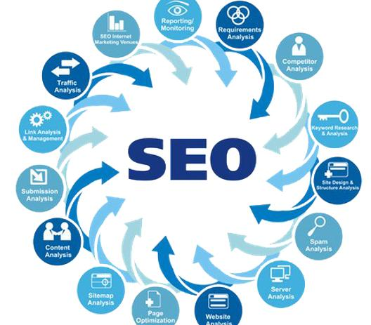 seo Toto Solution Manufacturing